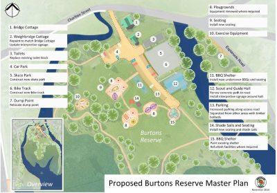 proposed-burtons-reserve-master-plan